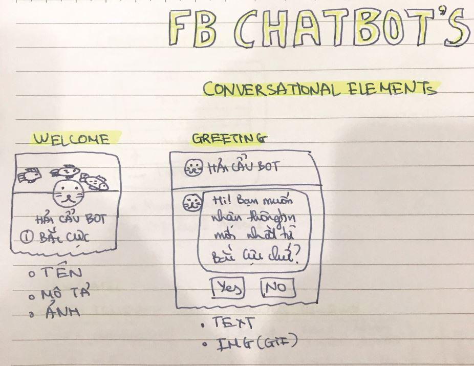 Chatbot conversation marketing 01